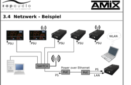 Amix V3.4